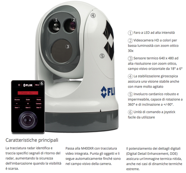 Raymarine Termocamera M400