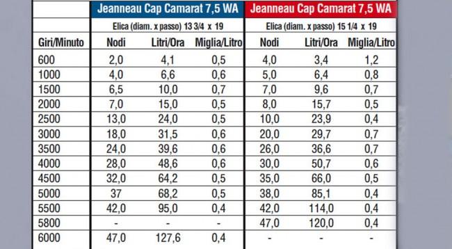 Yamaha_eliche_test-Cap-Camarat